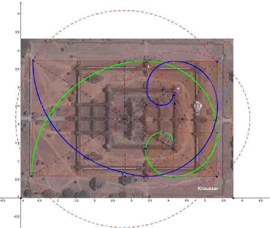 Angkor vat et le nombre d or2